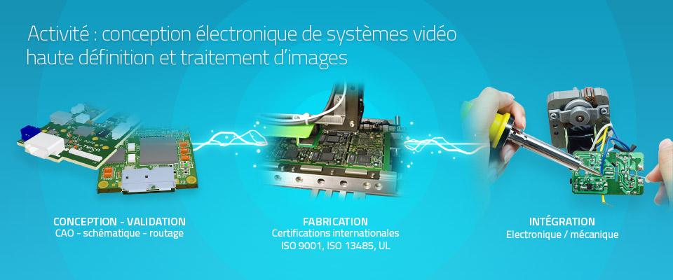 Conception electronique de systèmes vidéo et traitement